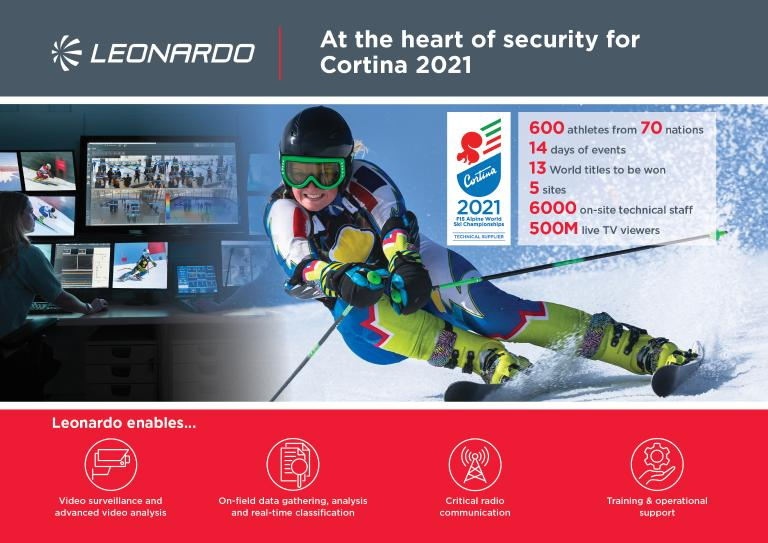 MNT-DJ-20-077_FIS Ski Infographic (English)