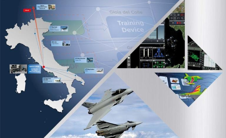 AIRBORNE DISTRIBUTED MISSION TRAINING SOLUTIONS